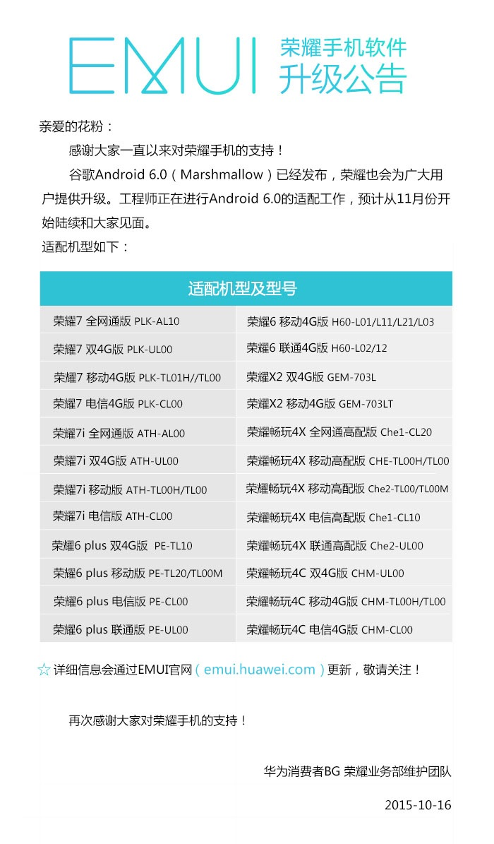 Huawei Android 6.0 Marshmallow update List Devices