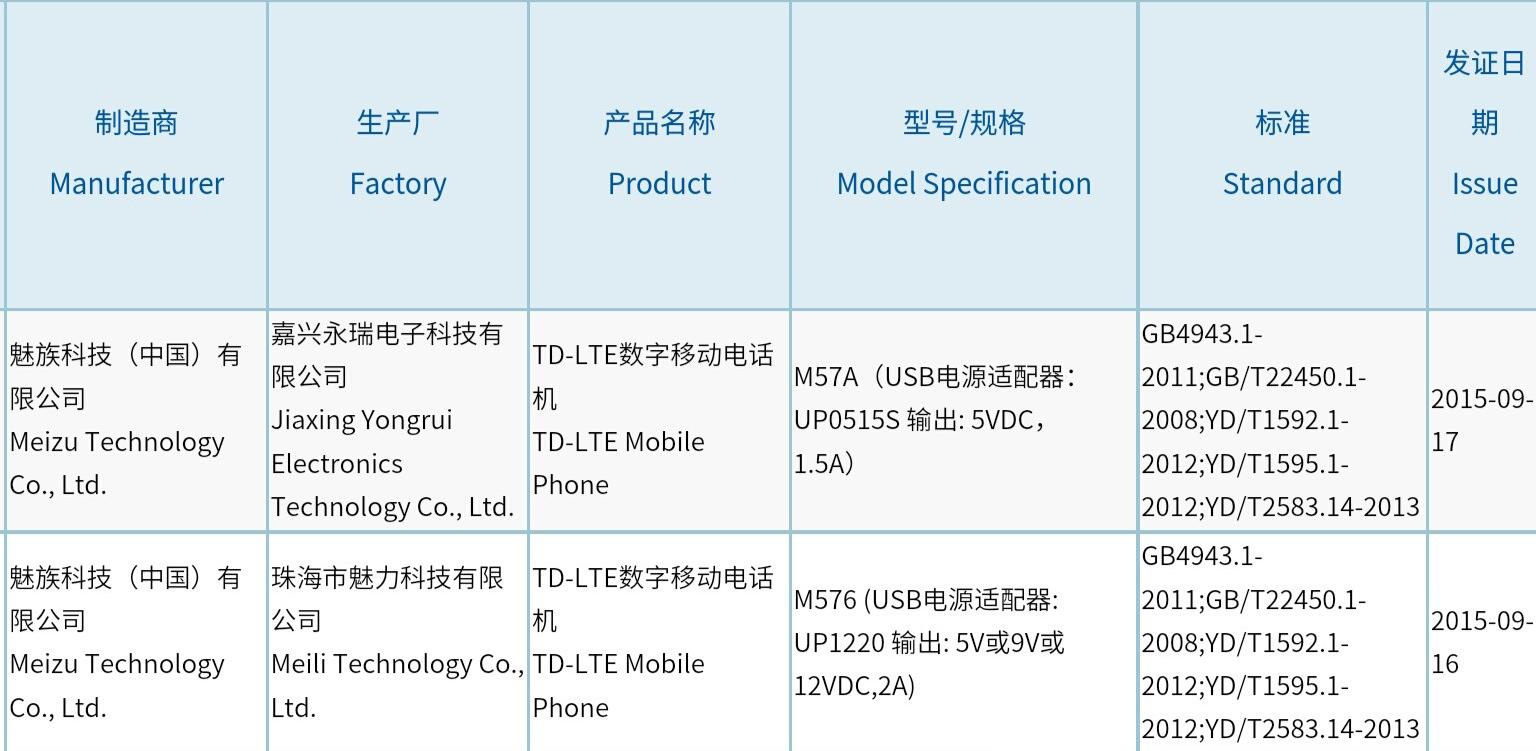 Meizu M57A CQC China