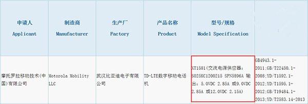 Moto X force XT1581
