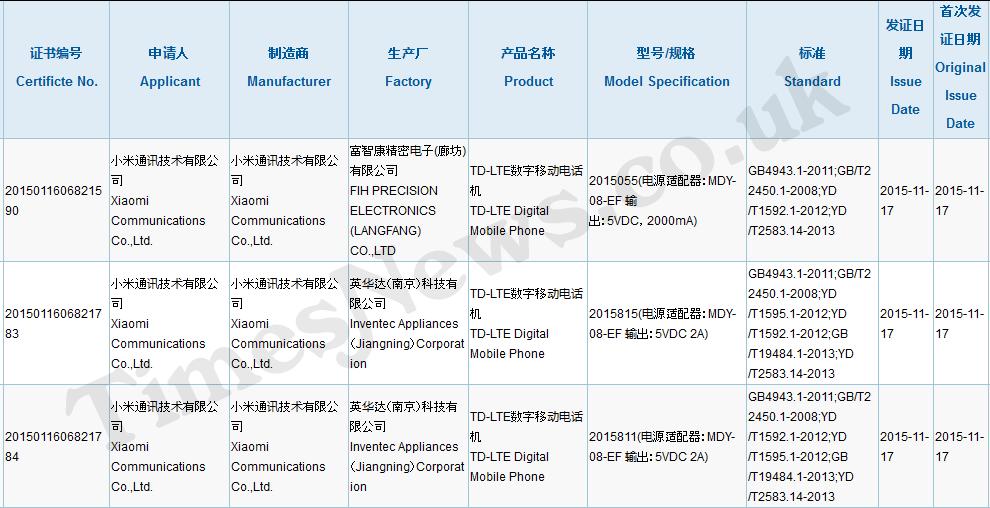 Xiaomi MI 5 3C Certified