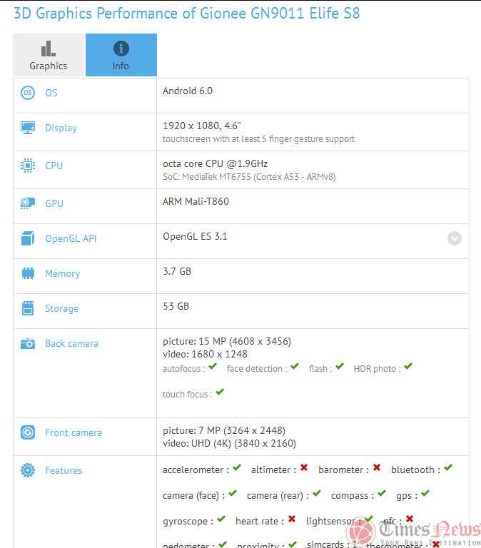 Gionee Elife S8 GN9011 GFXBench