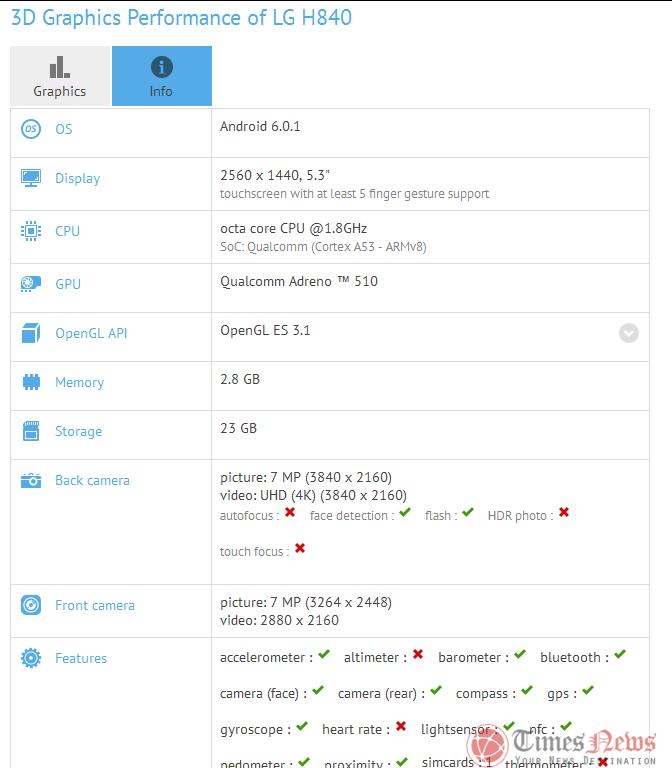 LG G5 Lite LG-H840 GFXBench