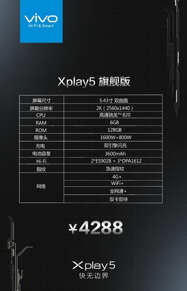 Xplay 5s