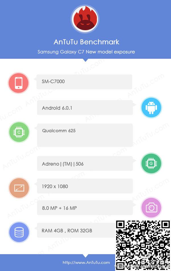 Samsung Galaxy C7 (SM-C7000) AnTuTu