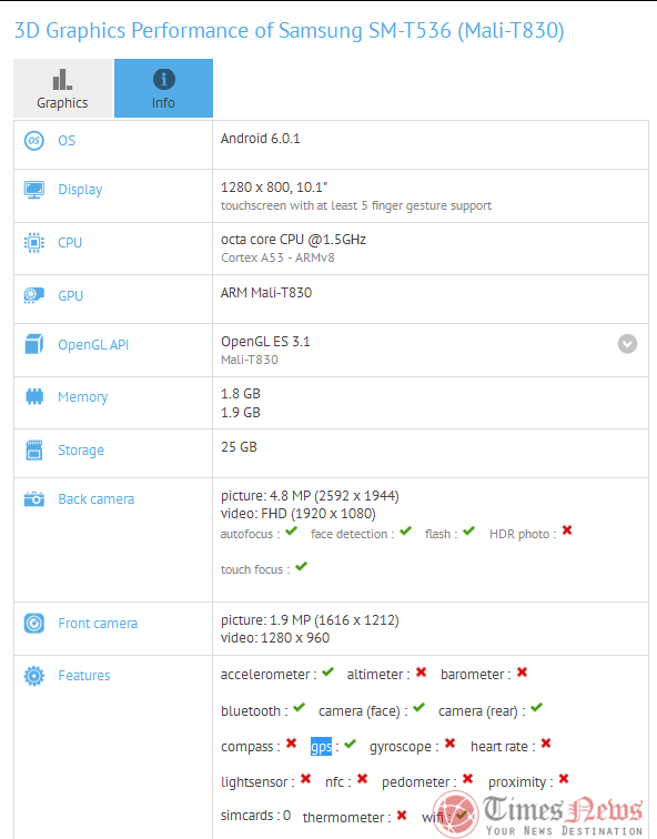 Samsung SM-T536 tablet GFXBench