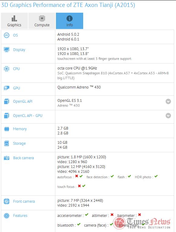 ZTE Axon Tianji (A2015) GFXBench