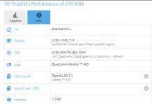 ZTE K88 tablet GFXBench