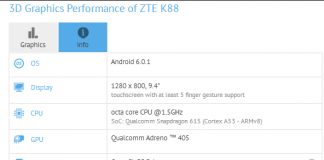 ZTE K88 tablet GFXBench