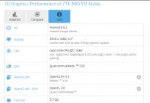Nubia Z11 (ZTE NX531J) GFXBench