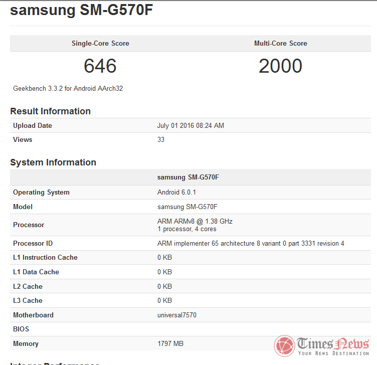Galaxy On5 2016 SM-G570F GeekBench