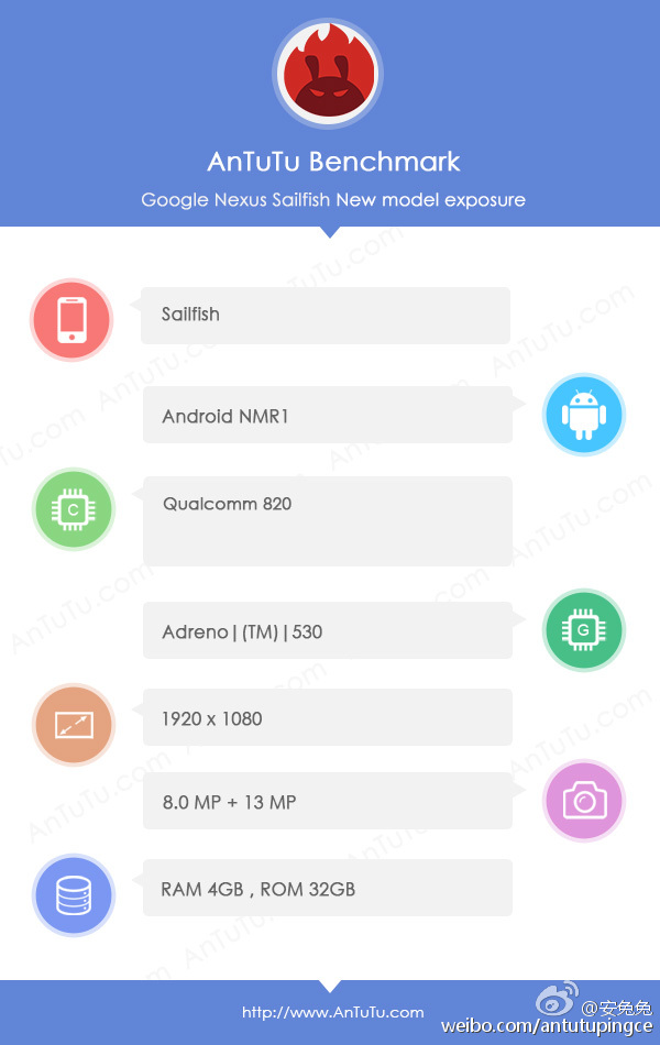 Google Nexus Sailfish AnTuTu