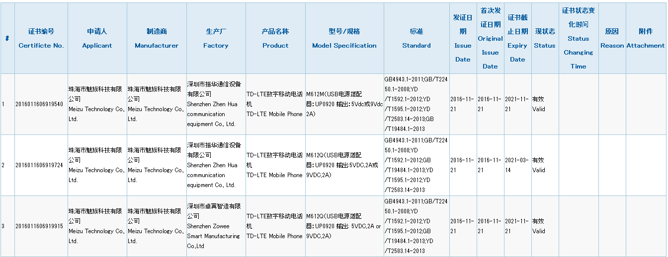 Meizu M5S 3C certification