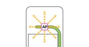LG G6 heat pipe technology
