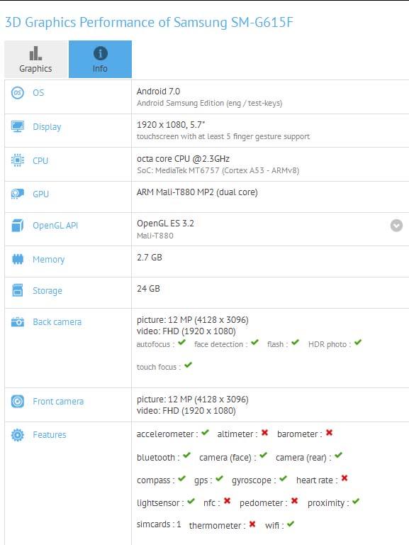 Samsung SM-G615F GFXBench